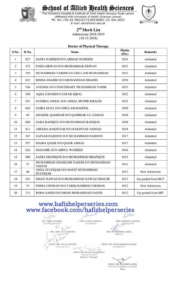Second Merit List School of Allied Health Sciences, Children