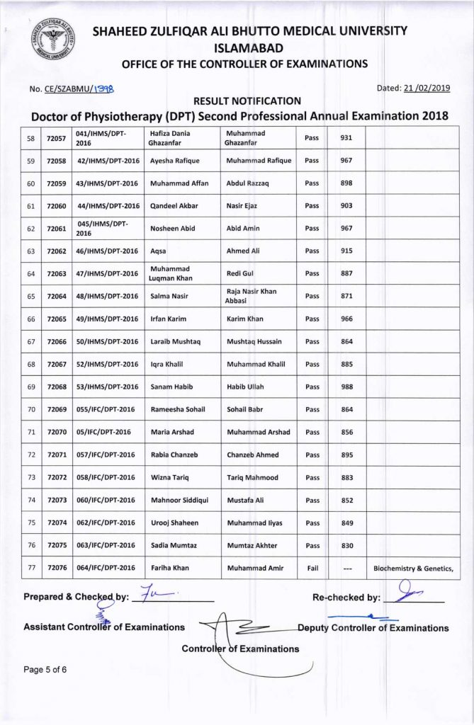 Result 2nd year DPT 2018 Shahed Zulfiqar Ali Bhutto Medical University , Islamabad