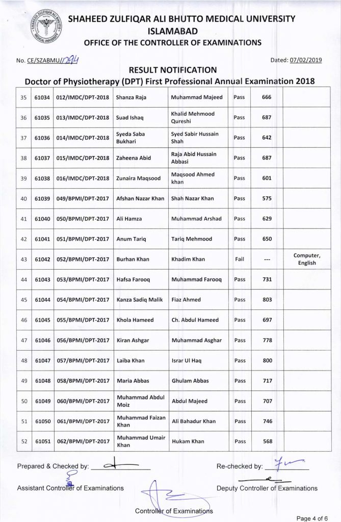 First Year DPT Annual Result 2018 SZABMU Islamabad