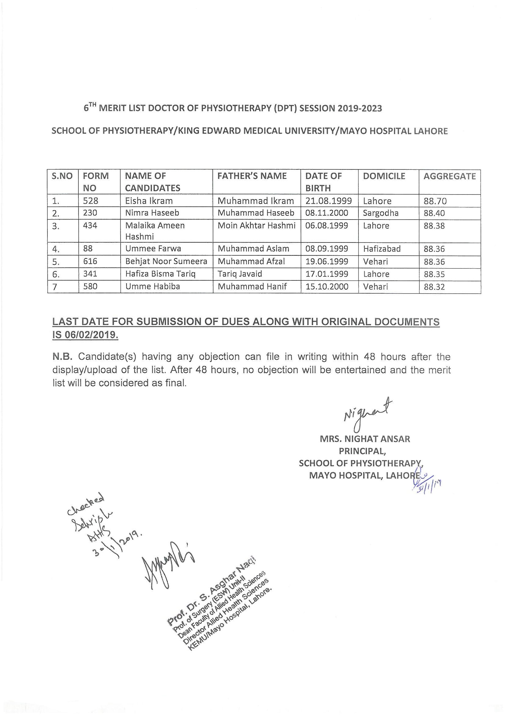 6th Merit List DPT at King Eward Medical University, Lahore 2019