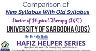 DPT||University of Sargodha (UOS)||REVISED SYLLABUS & CURRICULA (from 2017-18 onward)